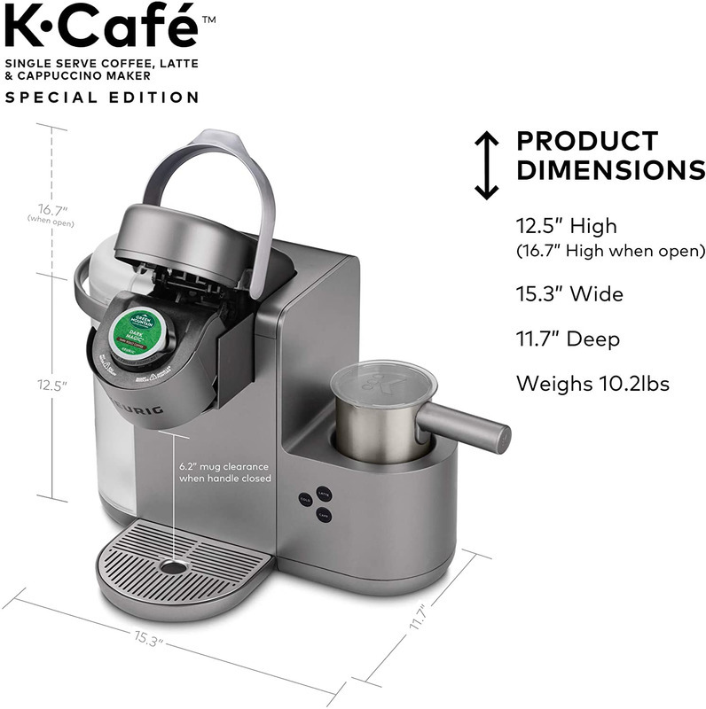 Featured image BEST COFFEE